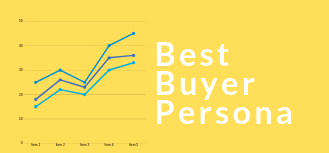 Best Buyer Persona